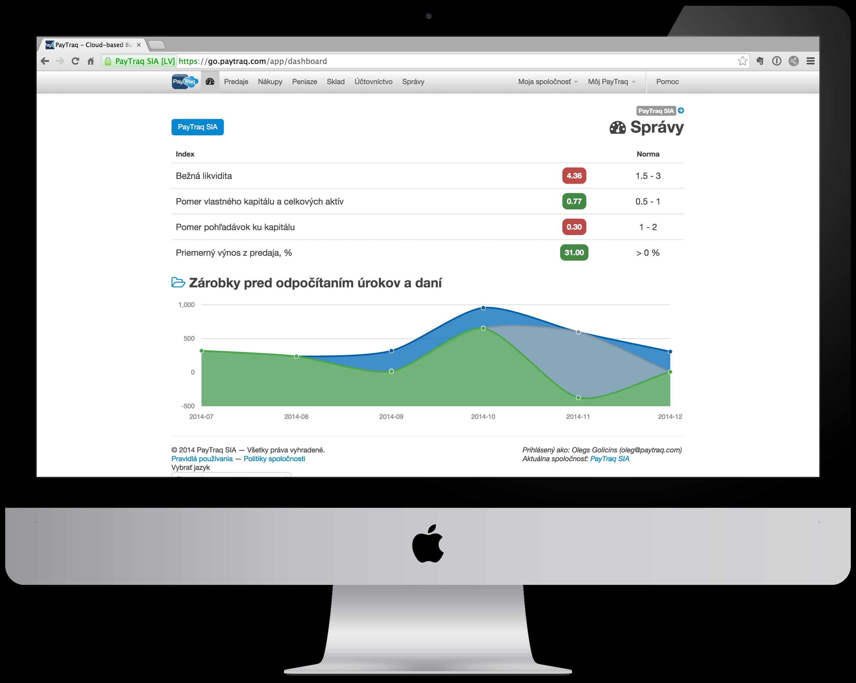 All inclusive cloud softvér pre riadenie podniku